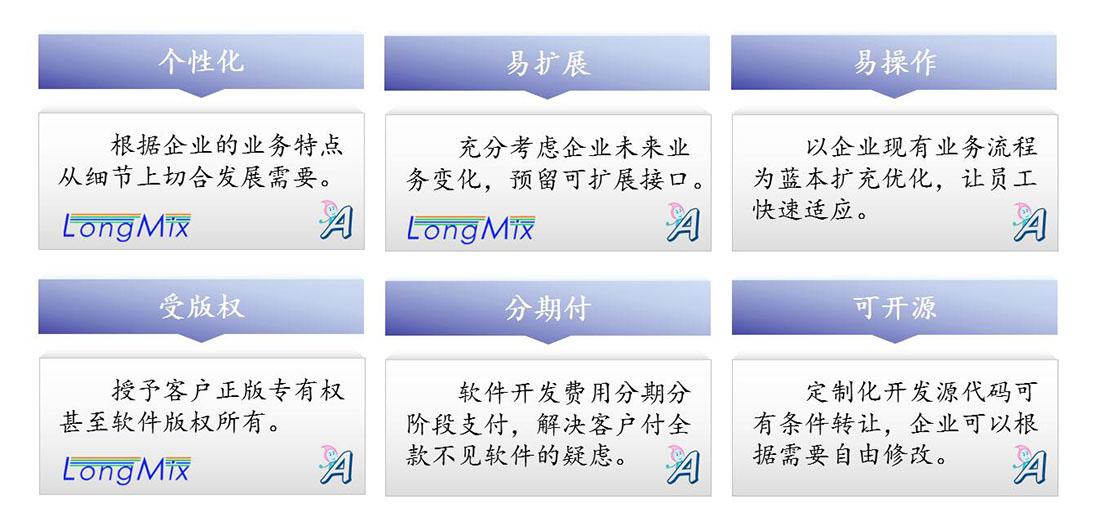 上海软件定制开发